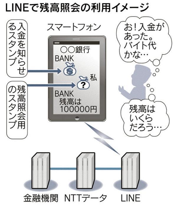 line-bankaccount-check