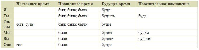 byt-russia-kakuhenka